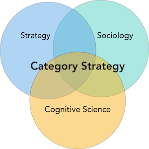 Category Strategy image